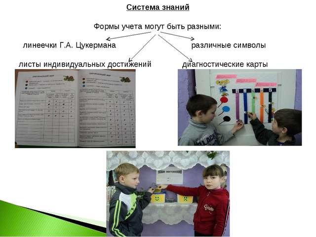 Система знаний Формы учета могут быть разными: линеечки Г.А. Цукермана различ...
