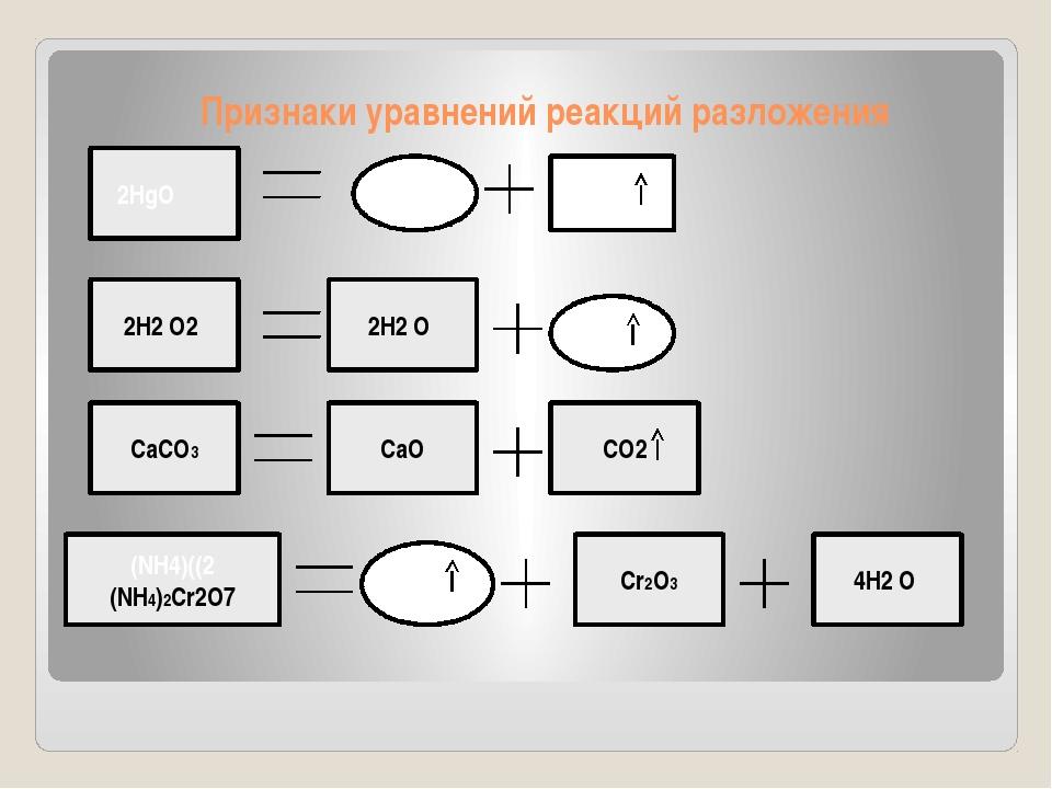 Признаки уравнений реакций разложения 2HgO 2Hg O2 2Н2 O2 2Н2 O О2 CaCO3 CaO C...
