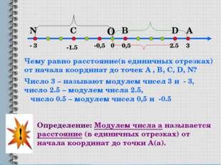 О -0,5 D В 2.5 -1.5 Чему равно расстояние(в единичных отрезках) от начала коо