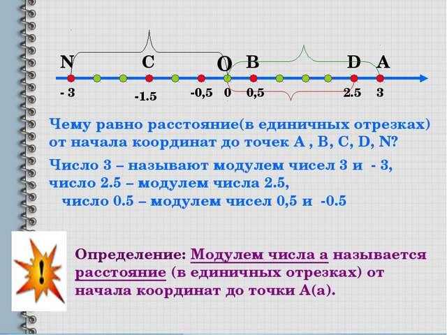 О -0,5 D В 2.5 -1.5 Чему равно расстояние(в единичных отрезках) от начала коо...