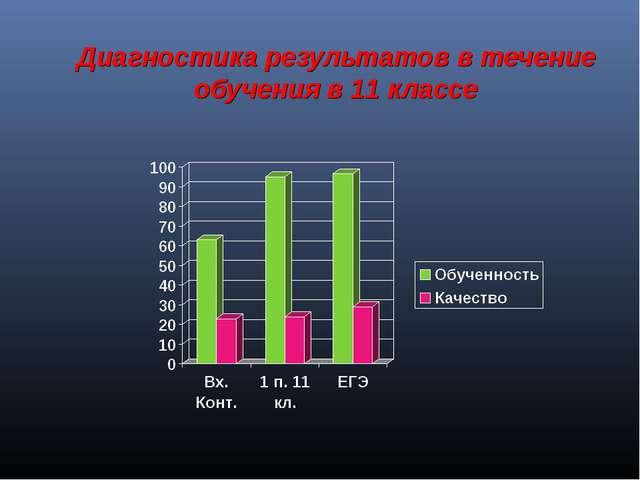 Диагностика результатов в течение обучения в 11 классе