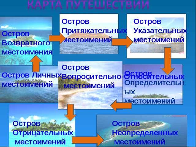 Остров Личных местоимений Остров Возвратного местоимения Остров Притяжательны...