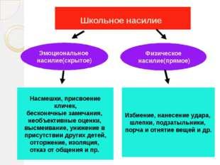 Школьное насилие Эмоциональное насилие(скрытое) Физическое насилие(прямое) На