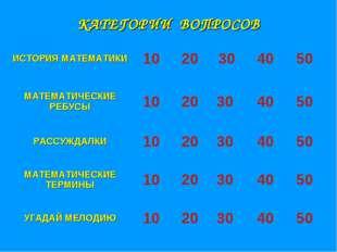 КАТЕГОРИИ ВОПРОСОВ ИСТОРИЯ МАТЕМАТИКИ 1020304050 МАТЕМАТИЧЕСКИЕ РЕБУСЫ1