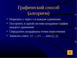 Графический способ (алгоритм) Выразить у через х в каждом уравнении Построить