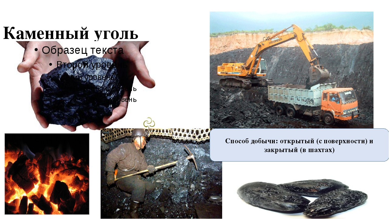 Каменный уголь Способ добычи: открытый (с поверхности) и закрытый (в шахтах)