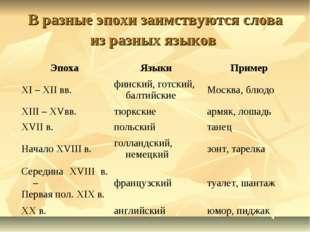 В разные эпохи заимствуются слова из разных языков
