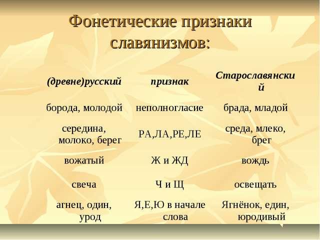 Фонетические признаки славянизмов:
