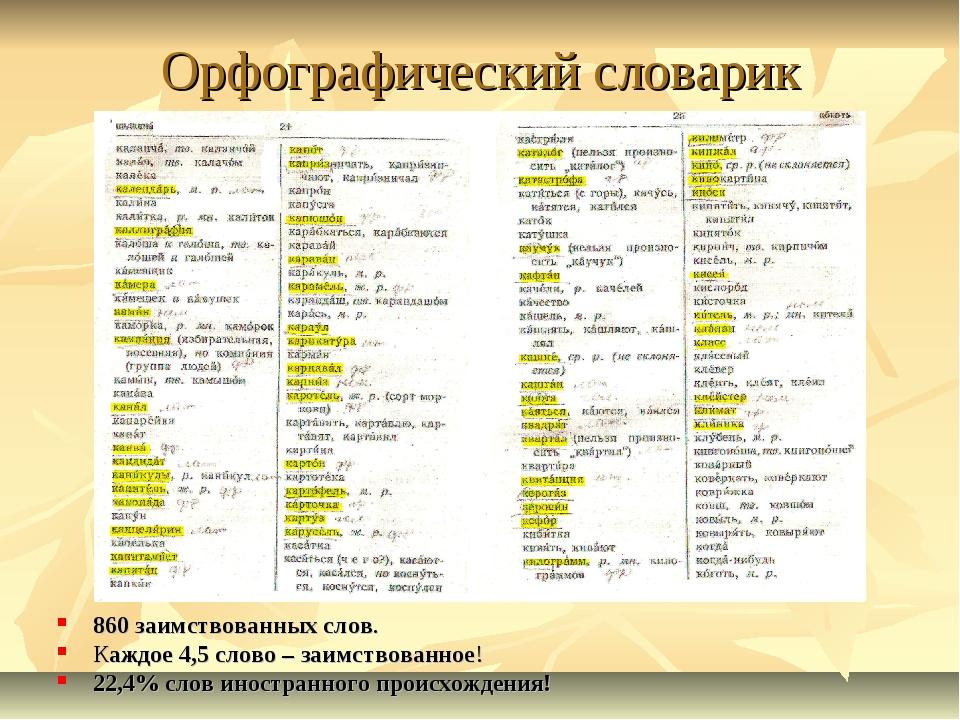 Орфографический словарик 860 заимствованных слов. Каждое 4,5 слово – заимство...