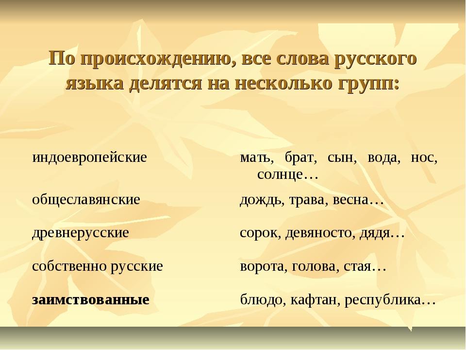 По происхождению, все слова русского языка делятся на несколько групп: