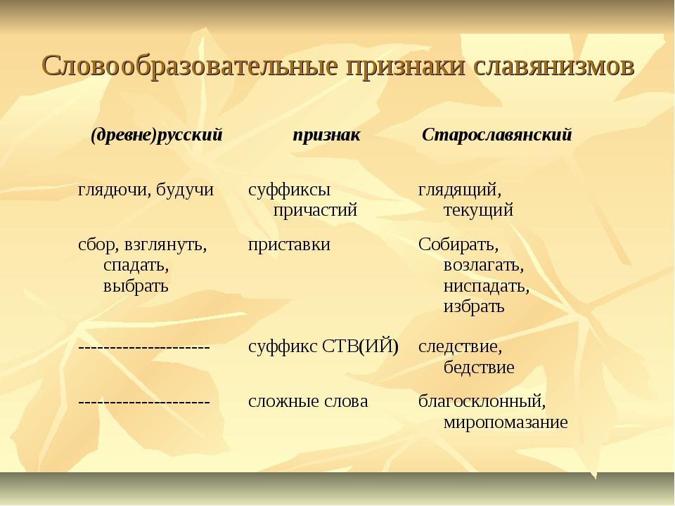 Словообразовательные признаки славянизмов