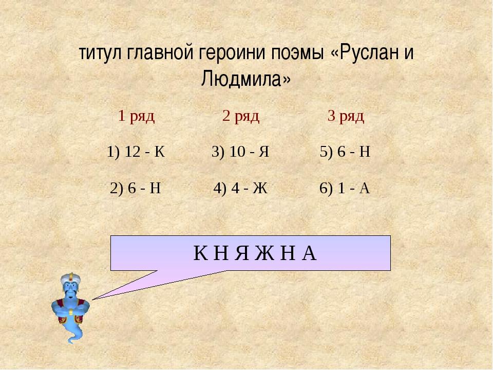 титул главной героини поэмы «Руслан и Людмила» К Н Я Ж Н А 1 ряд 2 ряд 3 ряд...