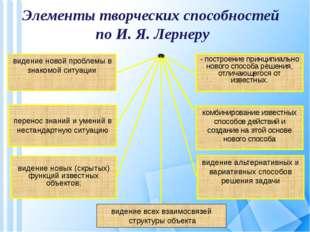 видение новой проблемы в знакомой ситуации перенос знаний и умений в нестанда