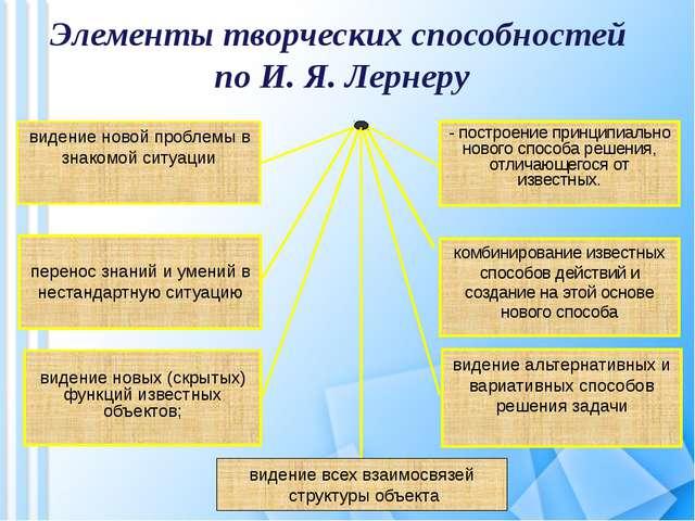 видение новой проблемы в знакомой ситуации перенос знаний и умений в нестанда...
