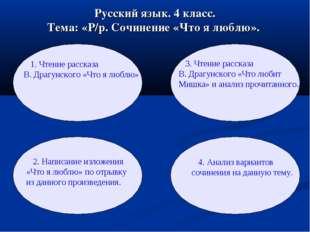 Русский язык. 4 класс. Тема: «Р/р. Сочинение «Что я люблю». 1. Чтение рассказ
