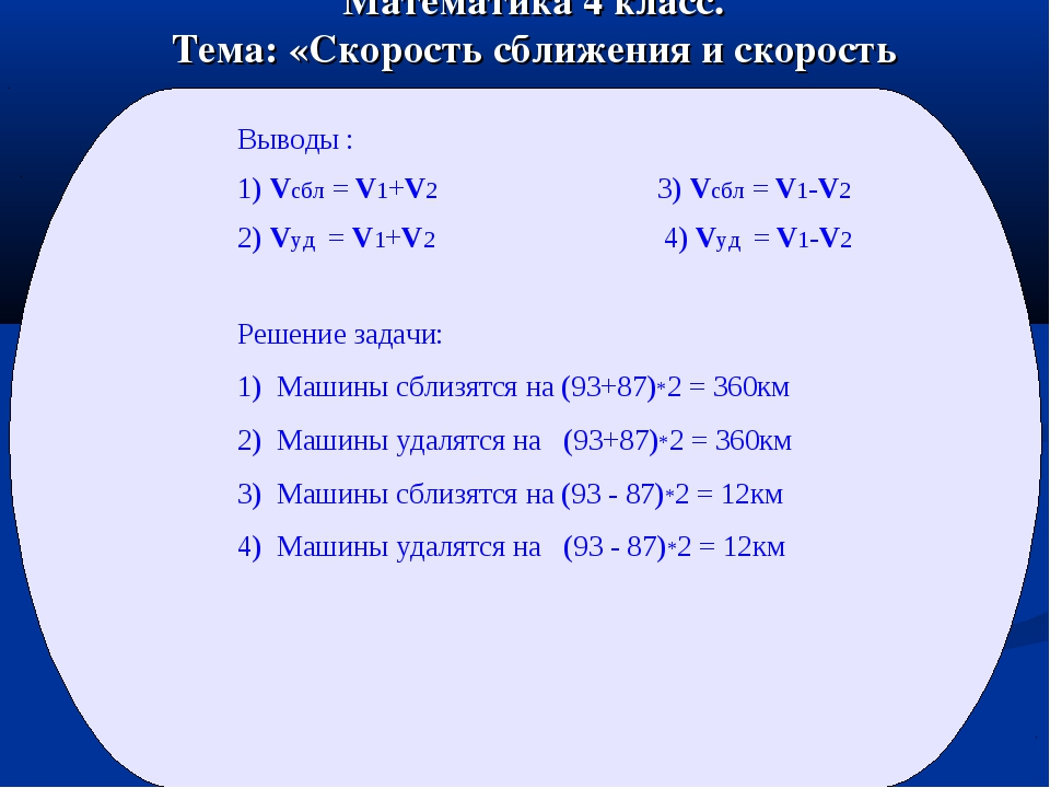 Математика 4 класс. Тема: «Скорость сближения и скорость удаления» Задание....