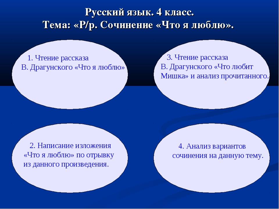 Русский язык. 4 класс. Тема: «Р/р. Сочинение «Что я люблю». 1. Чтение рассказ...