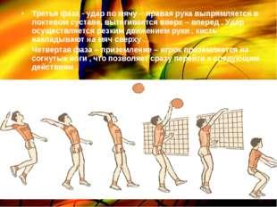 Третья фаза - удар по мячу - правая рука выпрямляется в локтевом суставе, выт