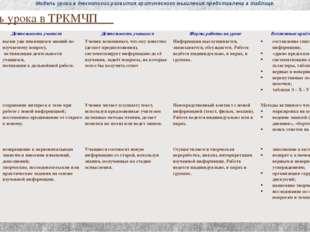 Модель урока в технологии развития критического мышления представлена в табли