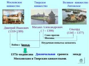 Дмитрий Иванович (1359-1389) Михаил Александрович ( ? – 1399) Ольгерд (1345 –