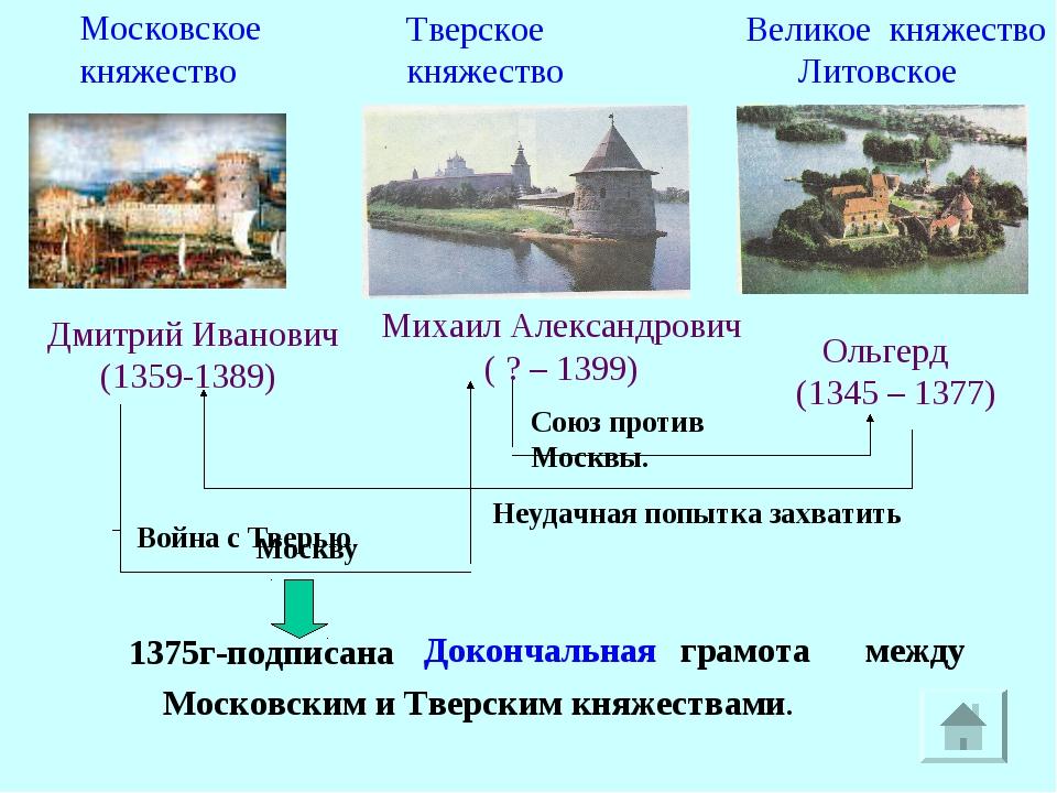 Дмитрий Иванович (1359-1389) Михаил Александрович ( ? – 1399) Ольгерд (1345 –...