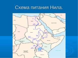 Схема питания Нила.