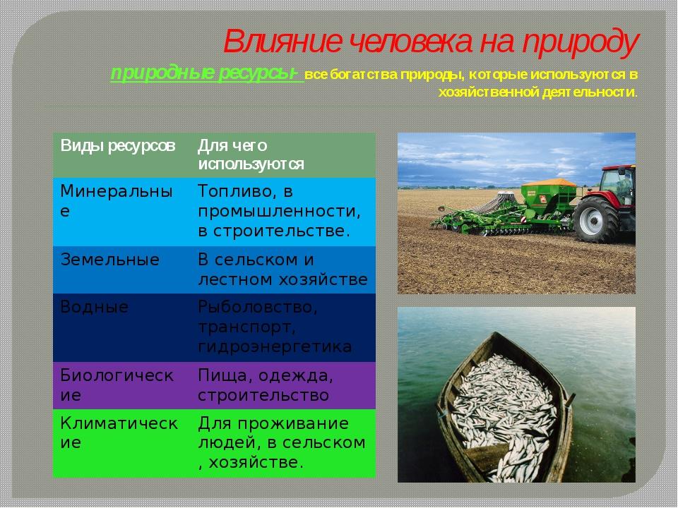 Влияние человека на природу природные ресурсы- все богатства природы, которые...