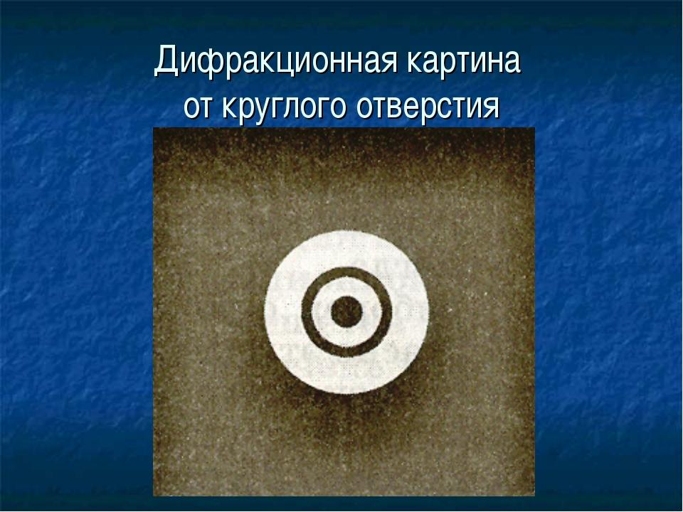 Дифракционная картина от круглого отверстия