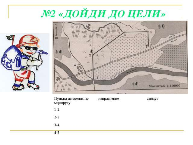 №2 «ДОЙДИ ДО ЦЕЛИ» Пункты движения по маршрутунаправлениеазимут 1-2 2-3...