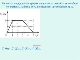 На рисунке представлен график зависимости скорости автомобиля от времени. Най