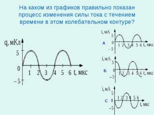 На каком из графиков правильно показан процесс изменения силы тока с течением