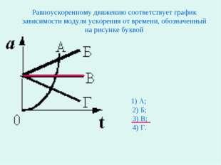 Равноускоренному движению соответствует график зависимости модуля ускорения о