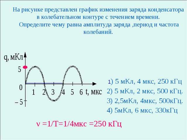 На рисунке представлен график изменения заряда конденсатора в колебательном к...