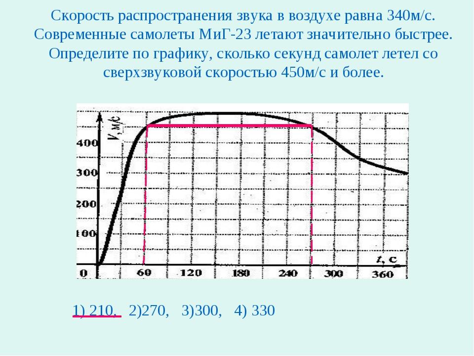 Скорость распространения звука в воздухе равна 340м/с. Современные самолеты М...