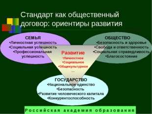 Стандарт как общественный договор: ориентиры развития Р о с с и й с к а я а к