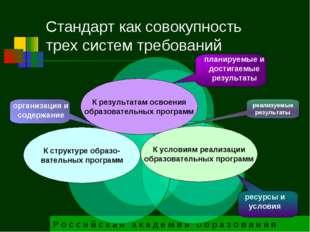 Р о с с и й с к а я а к а д е м и я о б р а з о в а н и я организация и содер