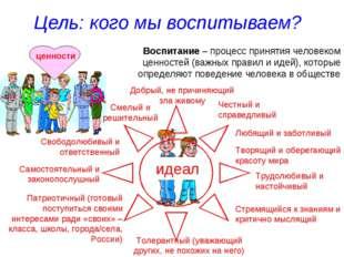 Воспитание – процесс принятия человеком ценностей (важных правил и идей), кот