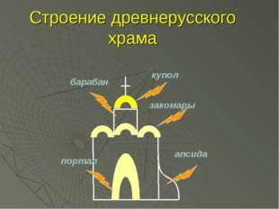 Строение древнерусского храма купол апсида