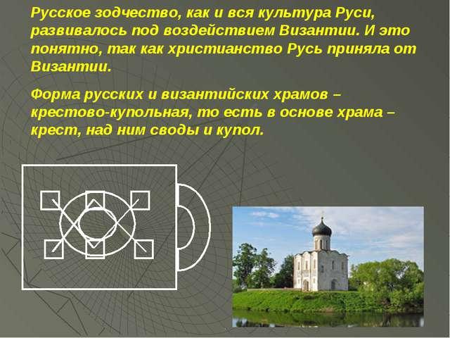 Русское зодчество, как и вся культура Руси, развивалось под воздействием Виза...