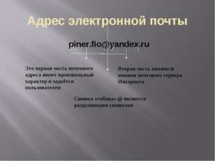 Адрес электронной почты piner.fio@yandex.ru Это первая часть почтового адреса