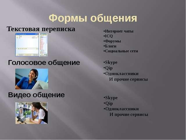 Формы общения Текстовая переписка Интернет чаты IСQ Форумы Блоги Социальные с...