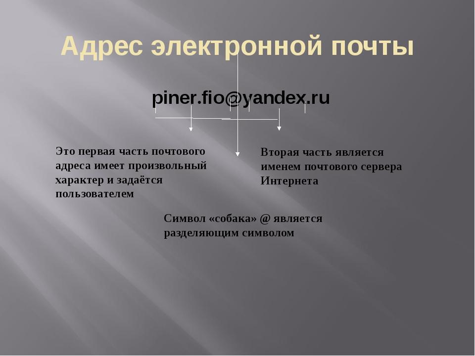 Адрес электронной почты piner.fio@yandex.ru Это первая часть почтового адреса...
