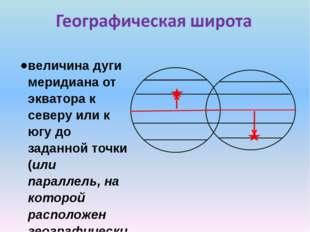 величина дуги меридиана от экватора к северу или к югу до заданной точки (или