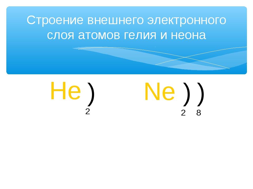 Строение внешнего электронного слоя атомов гелия и неона He ) 2 Ne ) ) 2 8