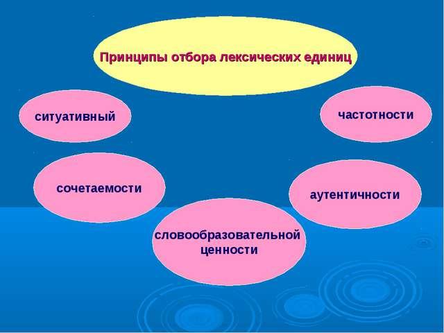 Принципы отбора лексических единиц ситуативный сочетаемости словообразователь...
