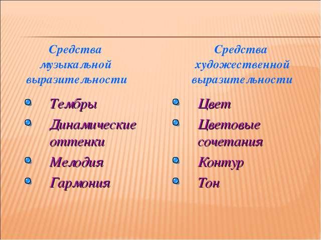 Цвет Цветовые сочетания Контур Тон Тембры Динамические оттенки Мелодия Гармон...