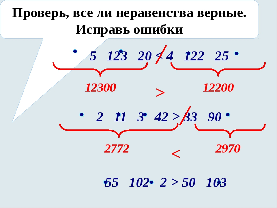 Проверь, все ли неравенства верные. Исправь ошибки 12300 12200 > 2772 2970 <...