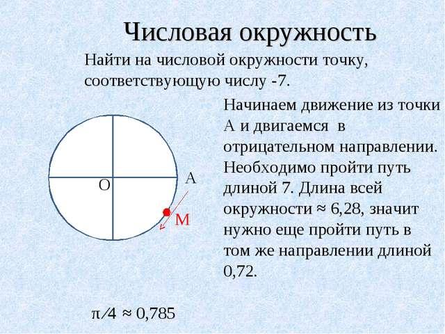 Числовая окружность Найти на числовой окружности точку, соответствующую числу...