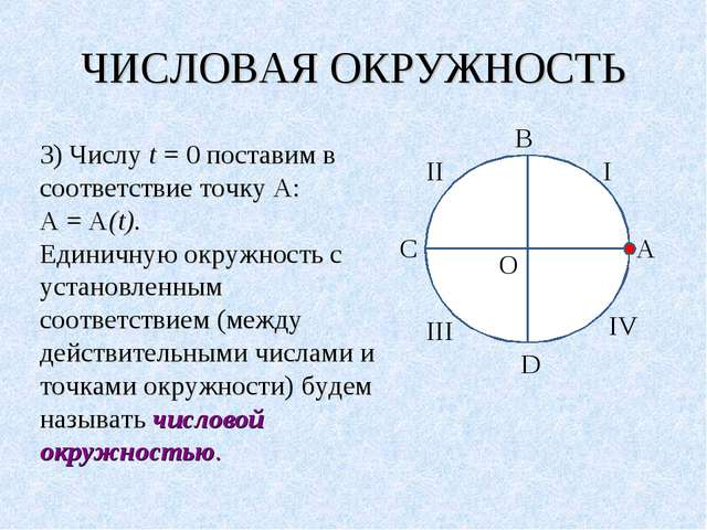 ЧИСЛОВАЯ ОКРУЖНОСТЬ 3) Числу t = 0 поставим в соответствие точку А: А = А(t)....