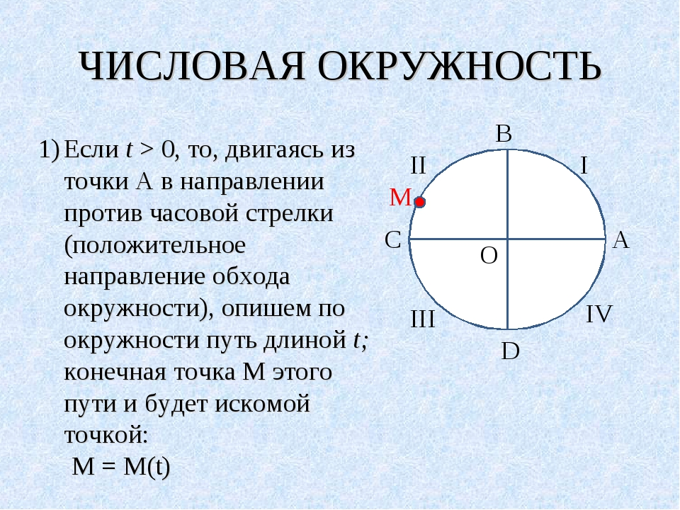 ЧИСЛОВАЯ ОКРУЖНОСТЬ Если t > 0, то, двигаясь из точки А в направлении против...